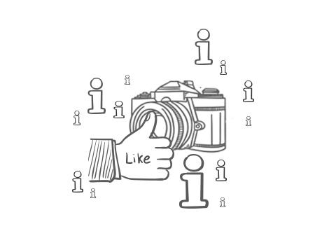 Dlaczego fotografia do mediów społecznościowych jest ważna?